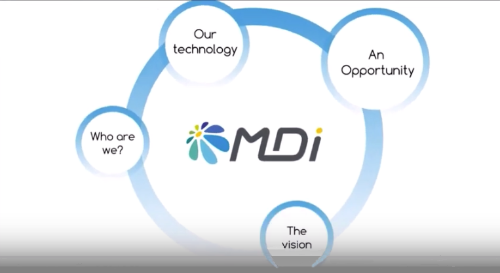 MDI Offering alternatives